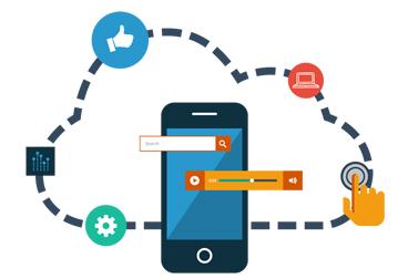 Sektörel mobil uygulamaları en verimli hale getirmek