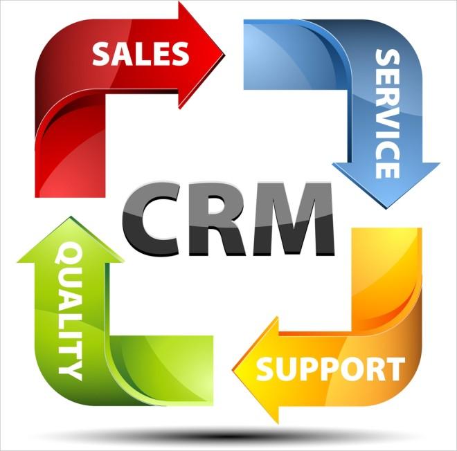 CRM kullanarak satışlarınızı arttırın
